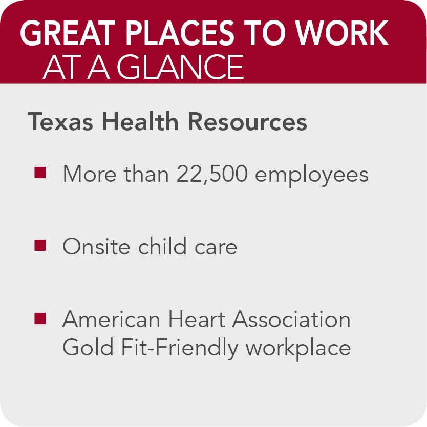 Texas Health Resourcesl Facts