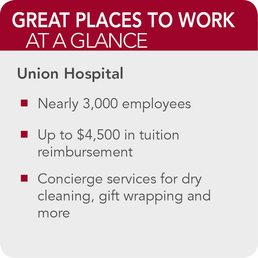 Union Hopsital Facts