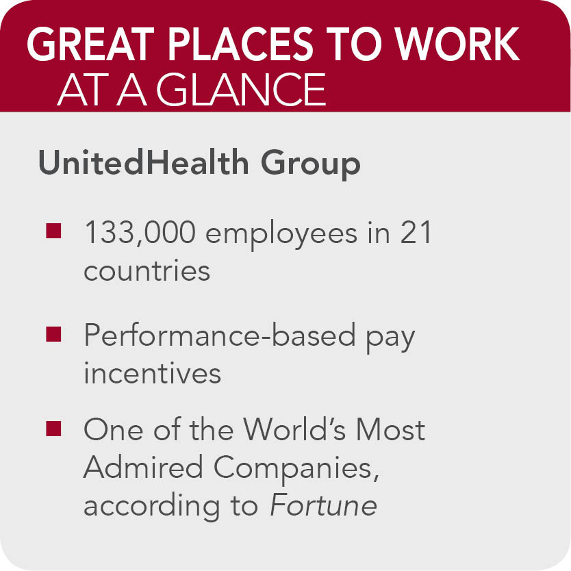 UnitedHealth Group Facts