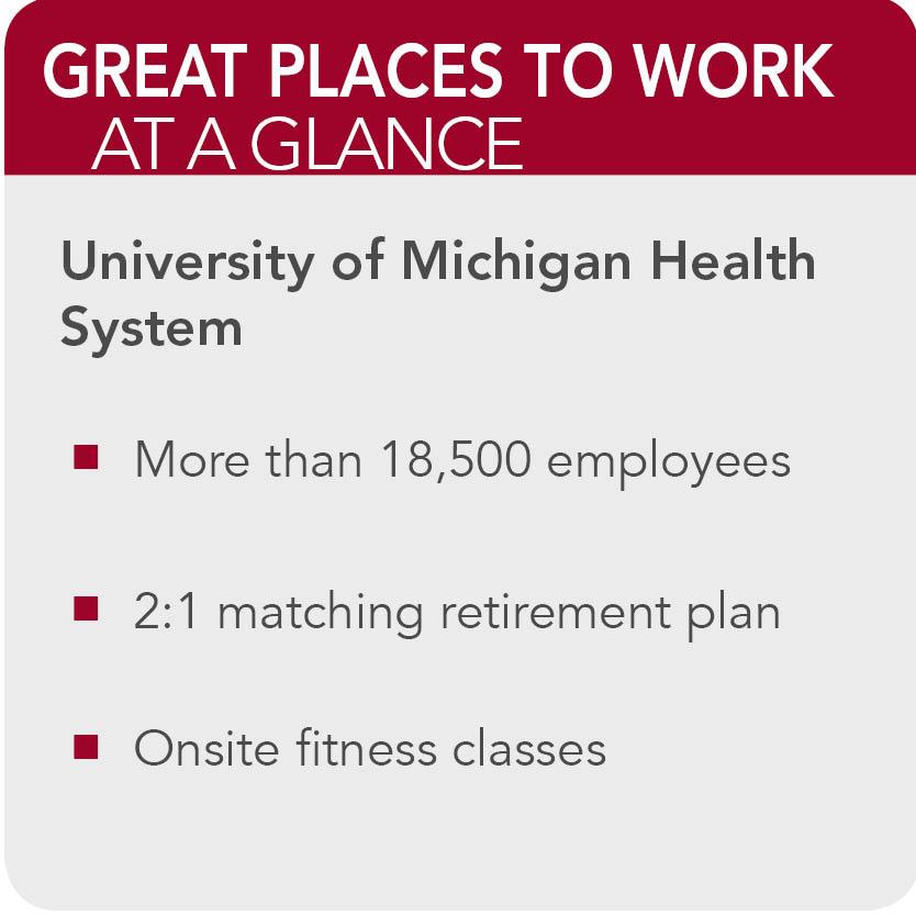 University Michigan Health System Facts