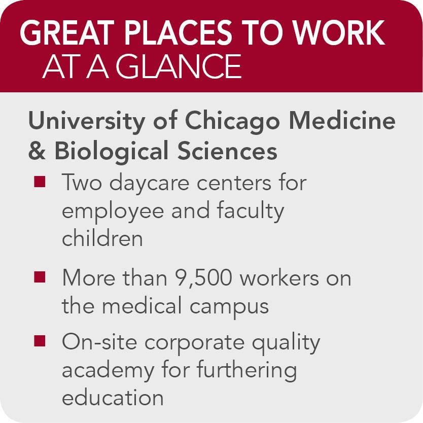 University of Chicago Medicine  Biological Sciences  facts