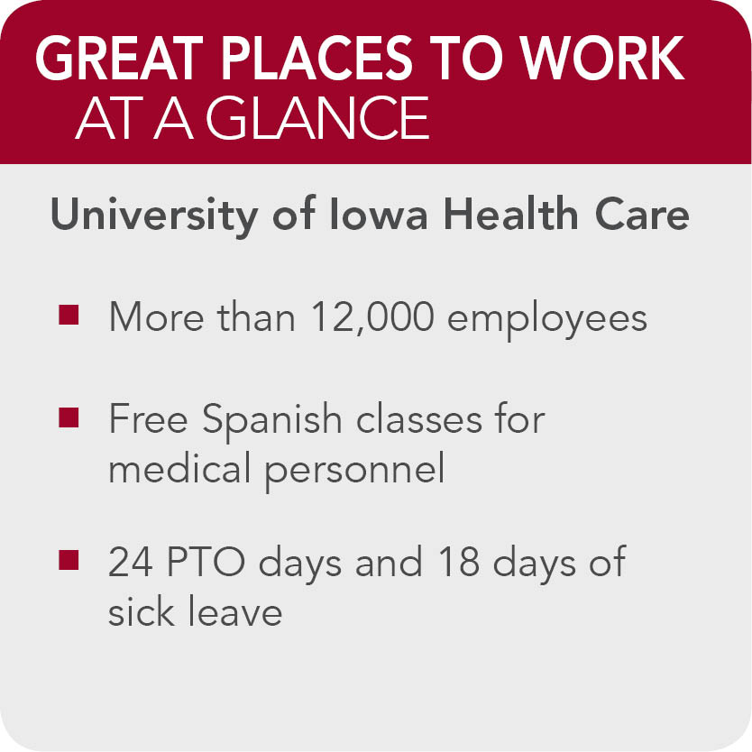 University of Iowa Health Care facts