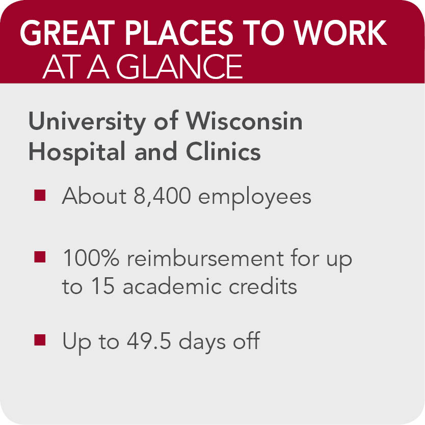 University of Wisconsin Hospital and Clinics Facts