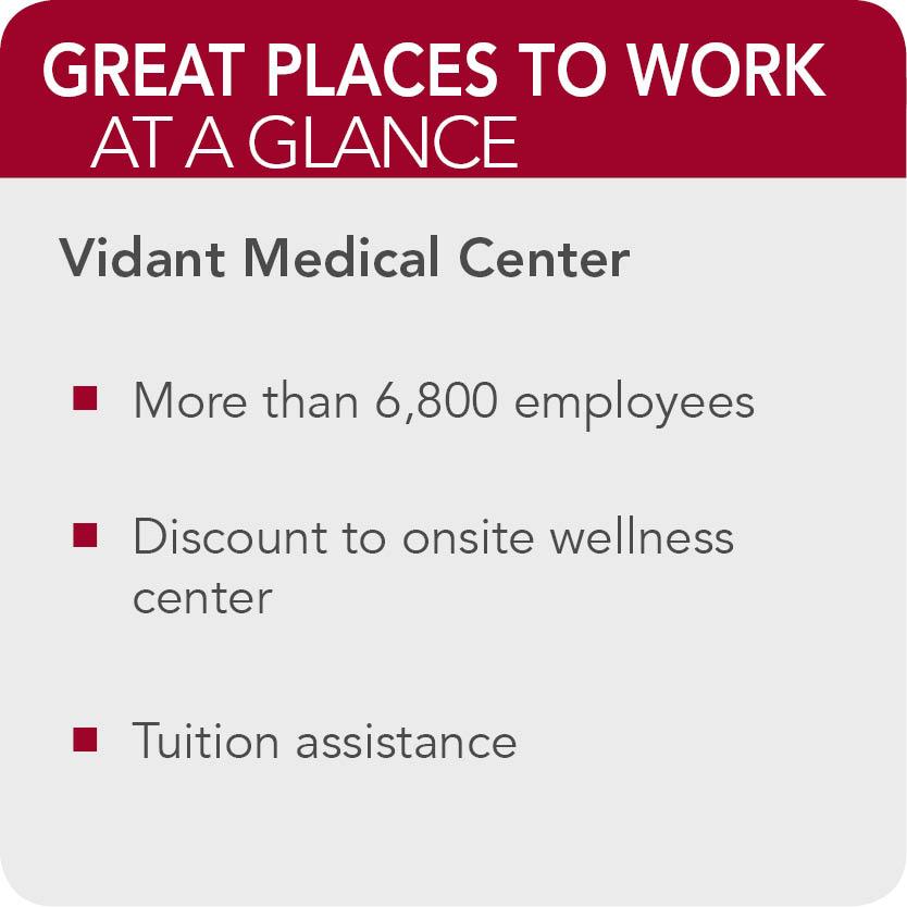 Vidant Medical Center  Facts