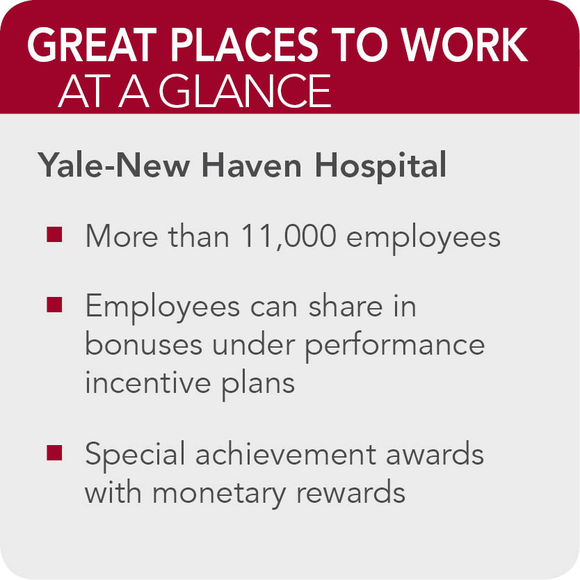 Yale-New Haven Hospital Facts