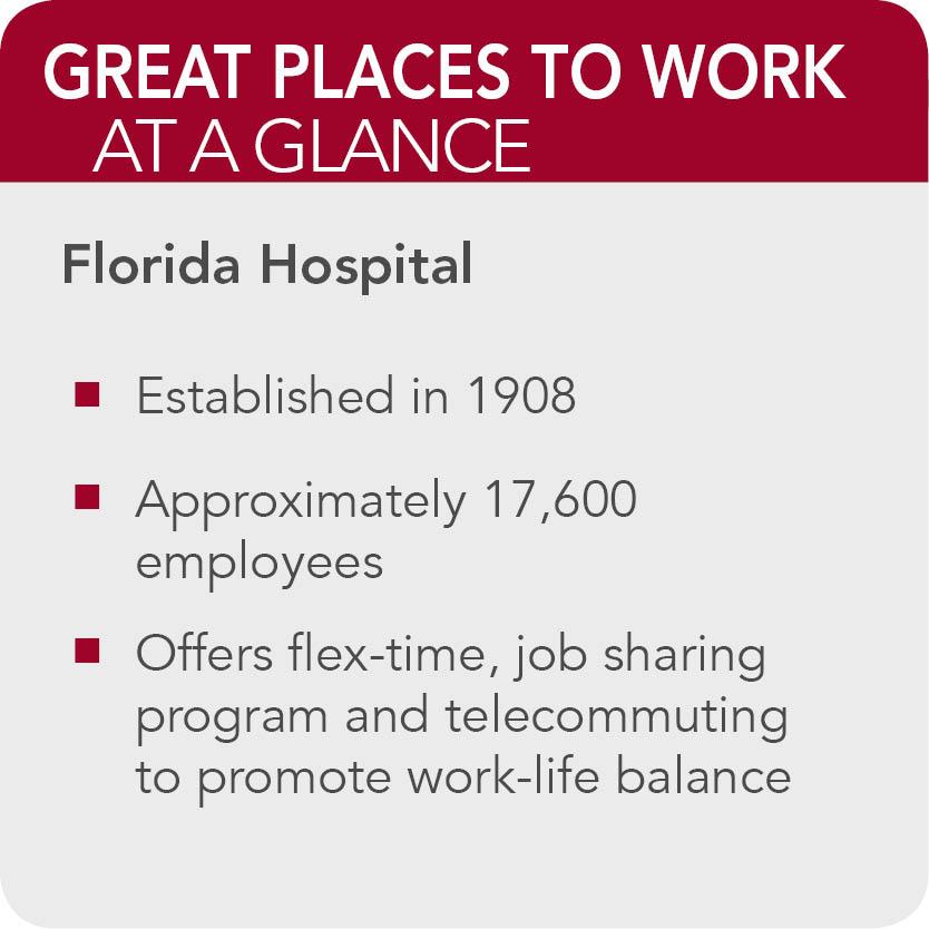 florida hospital Facts