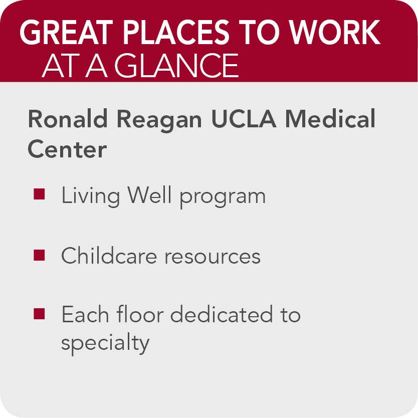 ronald Reagan  facts