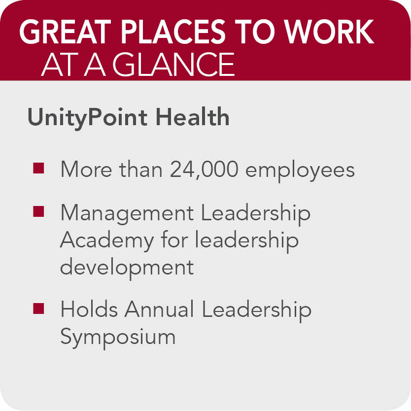 unity point Facts