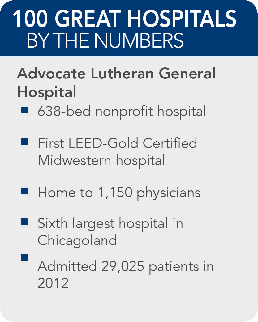 Advocate Lutheran General Hospital Facts