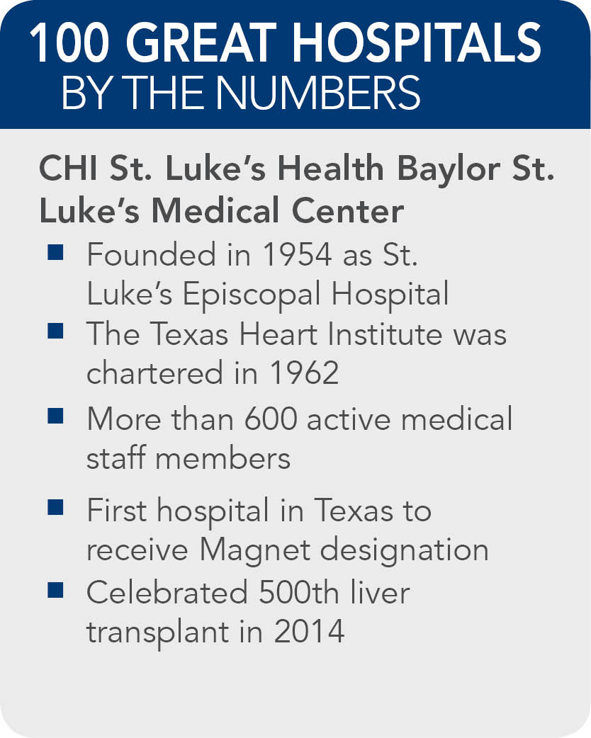 CHI-St-Lukes-Health-Baylor-Facts