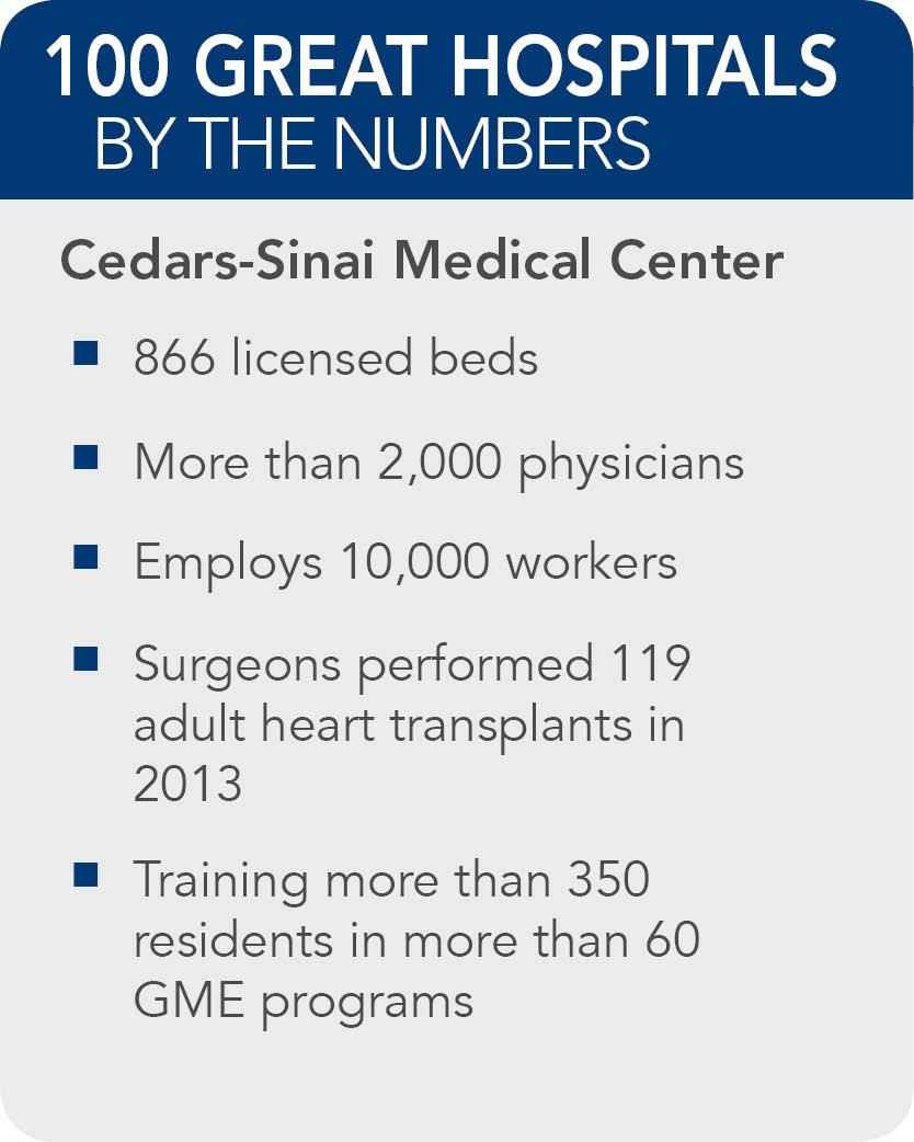 Cedars-Sinai-Medical-Center-facts