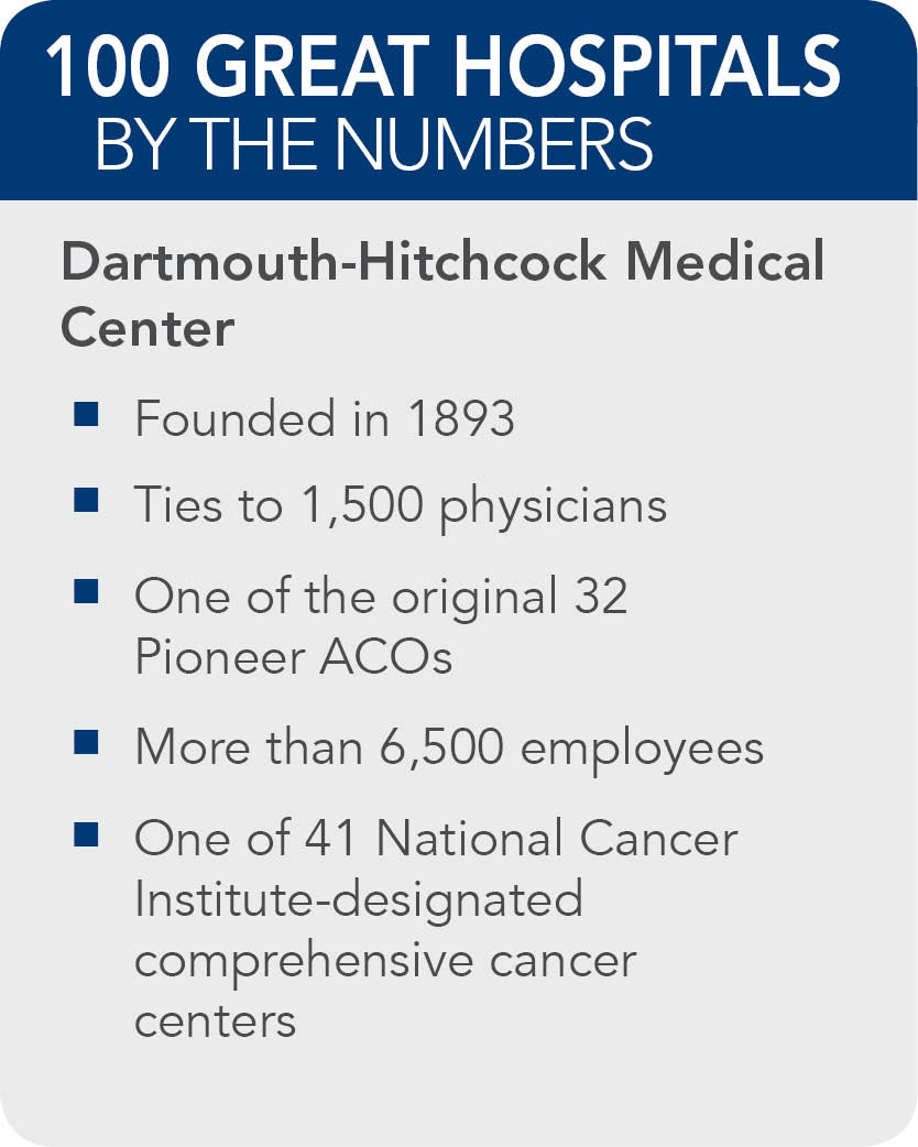 Dartmouth-Hitchcock-Medical-Center-facts