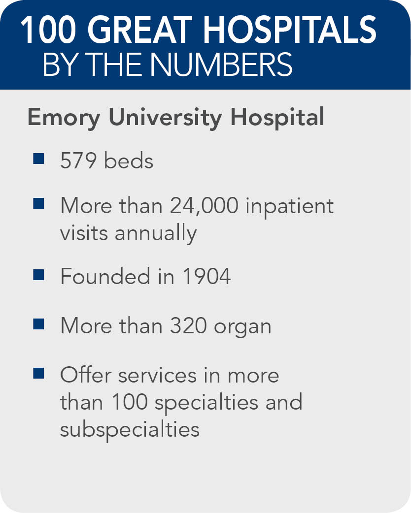 Emory-University-Hospital-facts