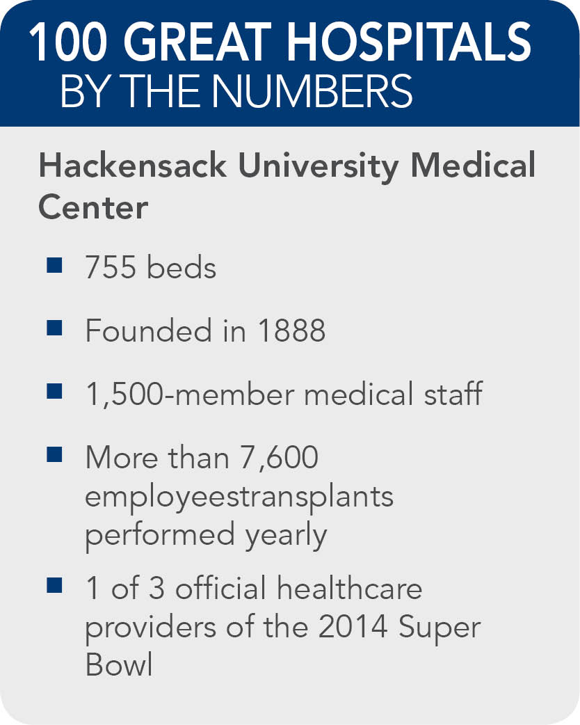 Hackensack-University-Medical-Center-facts