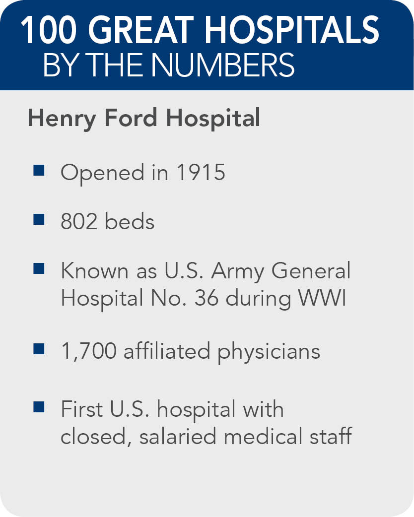 Henry-Ford-Hospital-facts