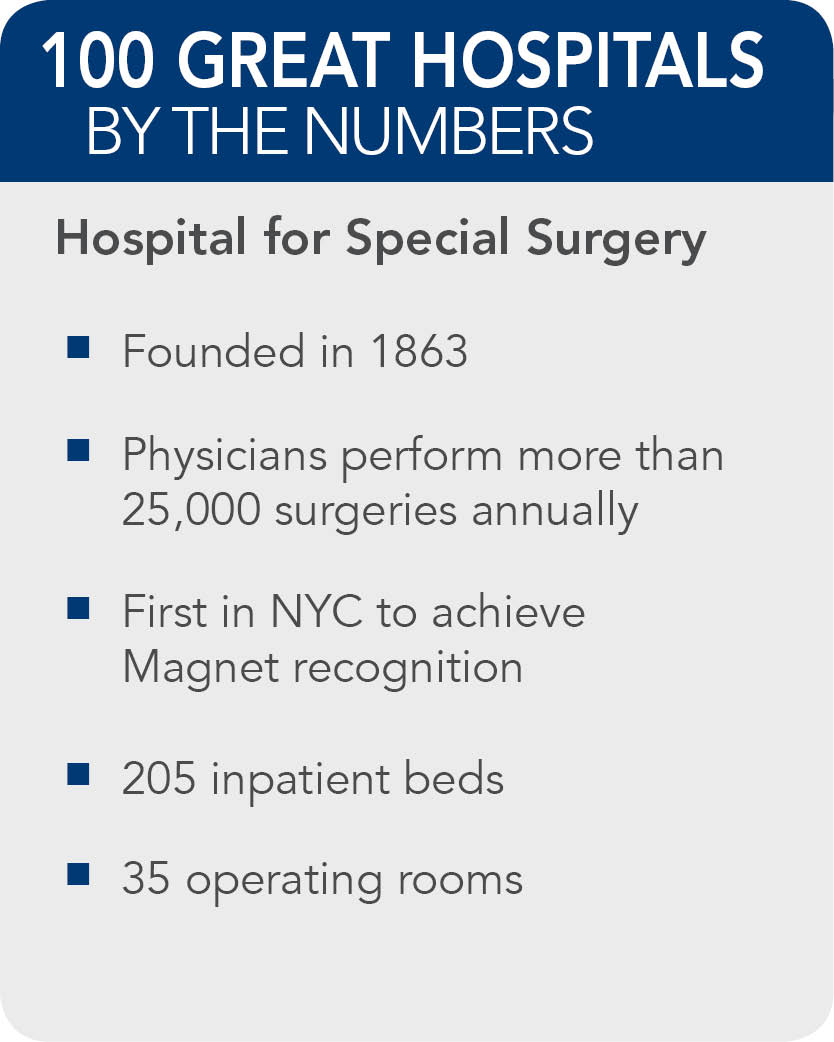 Hospital-for-Special-Surgery-facts