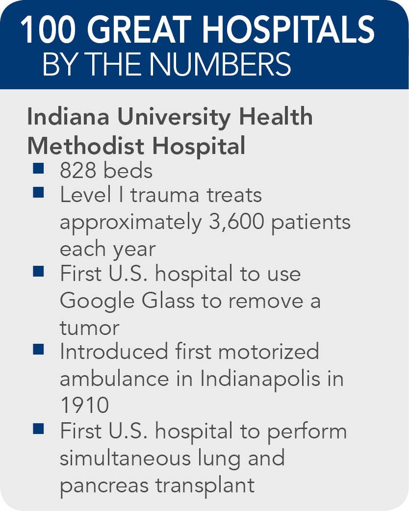 Indiana University Health Methodist Hospital - 100 Great