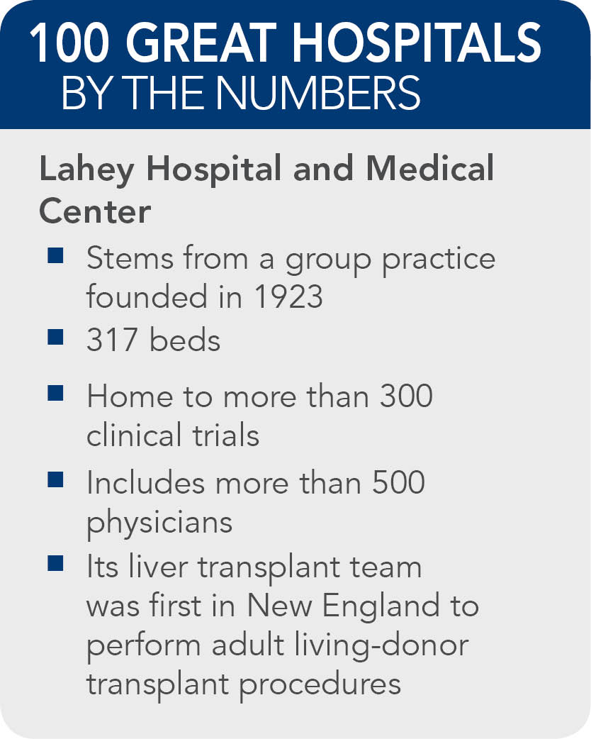 Lahey-Hospital-and-Medical-Center-Facts