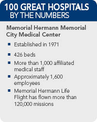 Memorial Hermann Memorial City Medical Center Facts