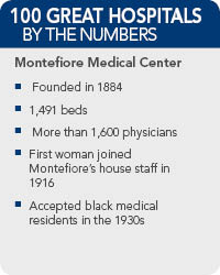 Montefiore Medical Center Facts