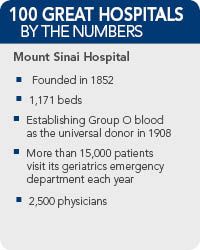Mount Sinai Hospital Facts