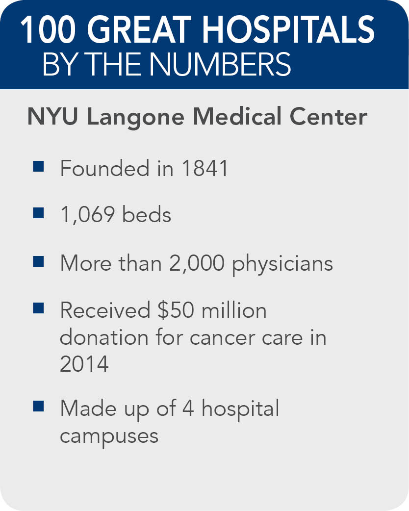 NYU-Langone-Medical-Center-facts