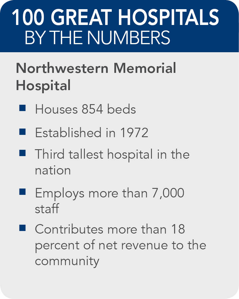 Northwestern Memorial Hospital - 100 Great Hospitals in