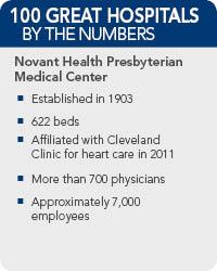 Novant Presbyterian Medical Center - 100 Great Hospitals in
