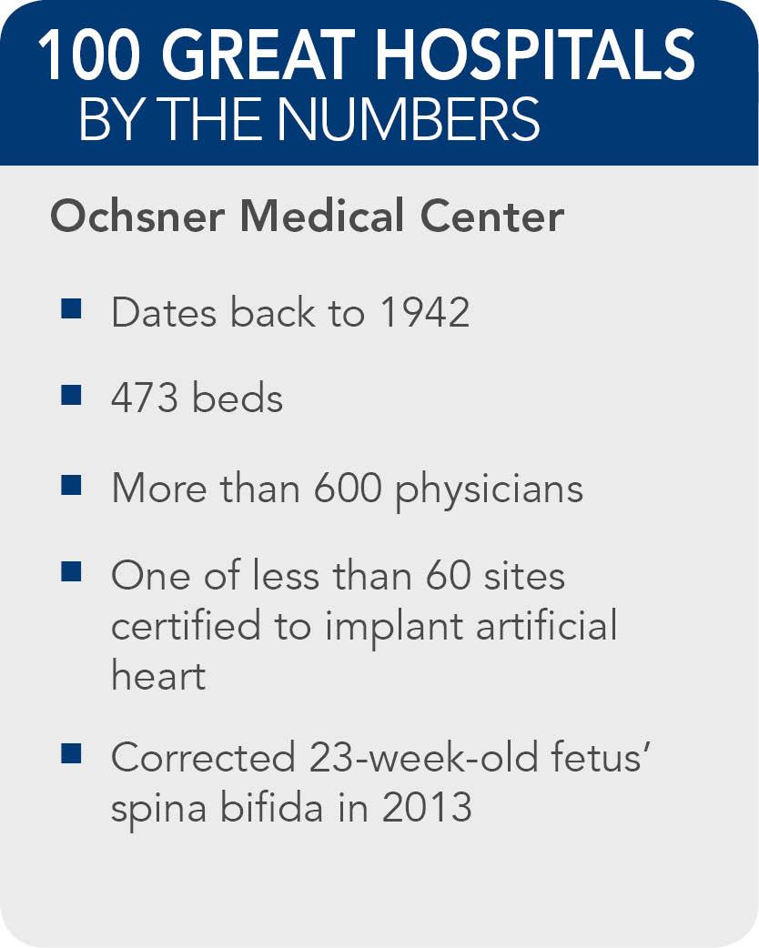 Ochsner-Medical-Center-facts