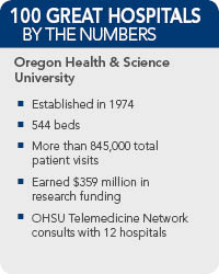 Oregon Health  Science University Facts