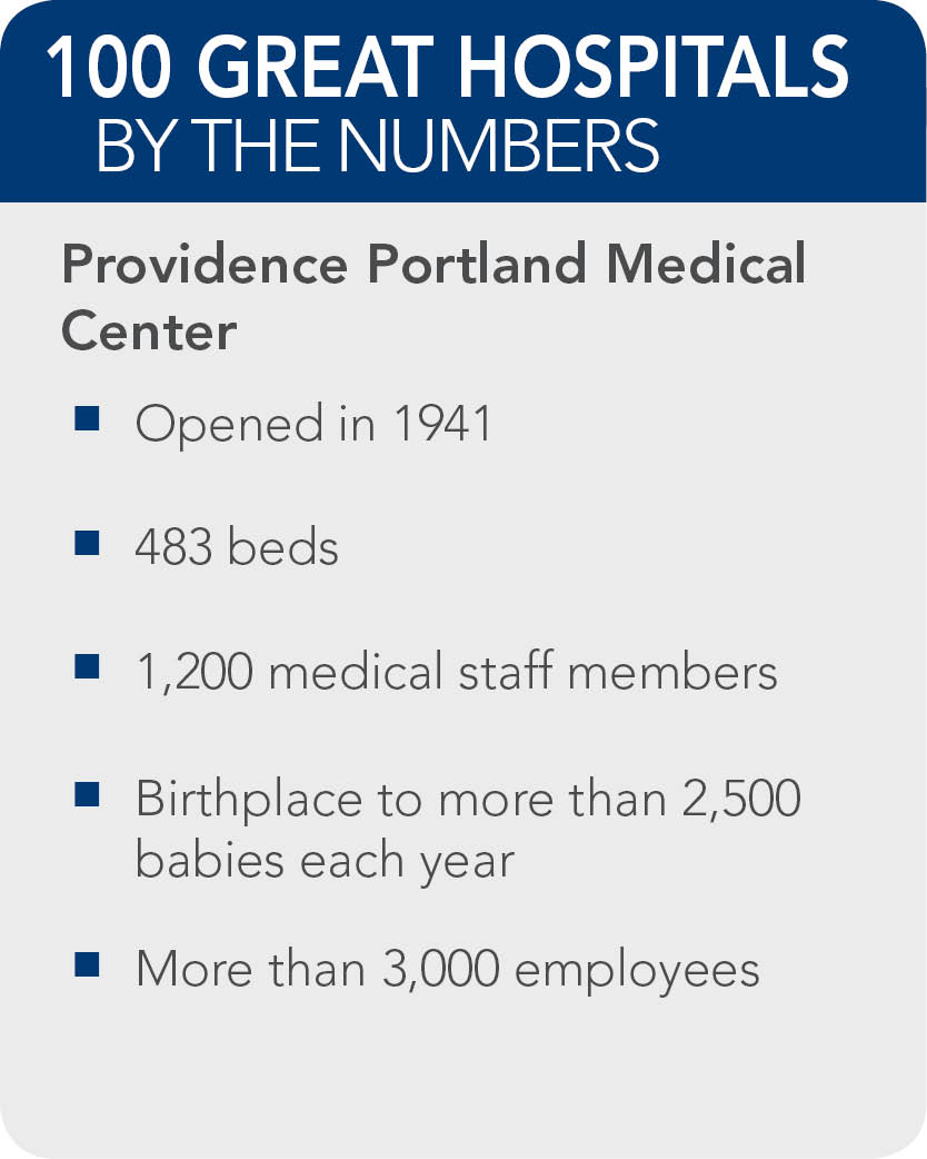 Providence-Portland-Medical-Center-fact