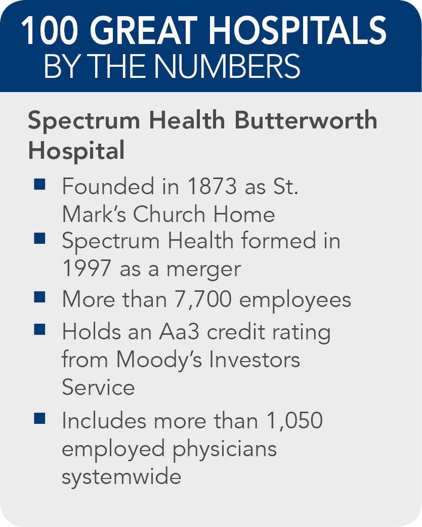 Spectrum-Health-Butterworth-Hospital-Facts
