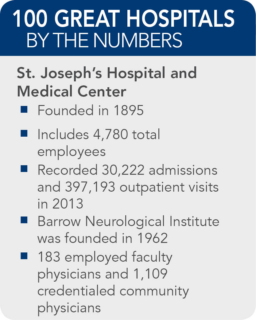 St-Josephs-Hospital-and-Medical-Center-Facts