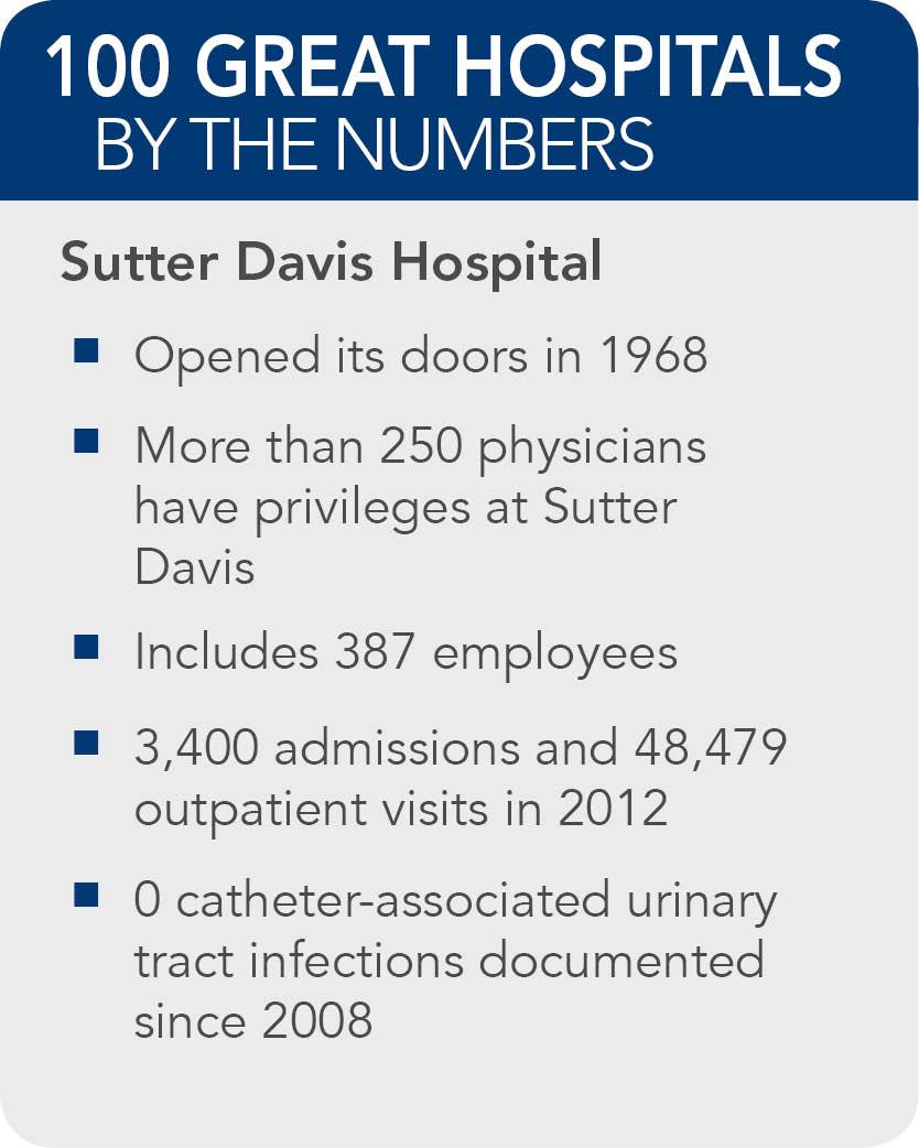 Sutter-Davis-Hospital-facts