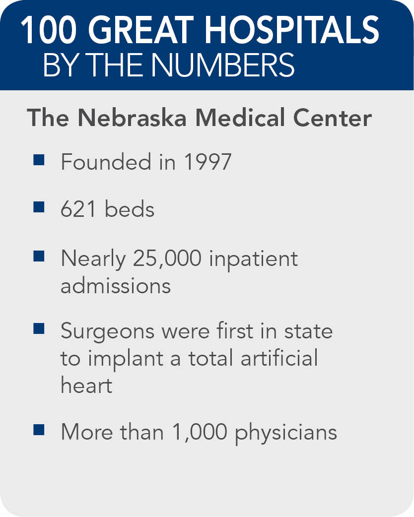 The-Nebraska-Medical-Center-facts