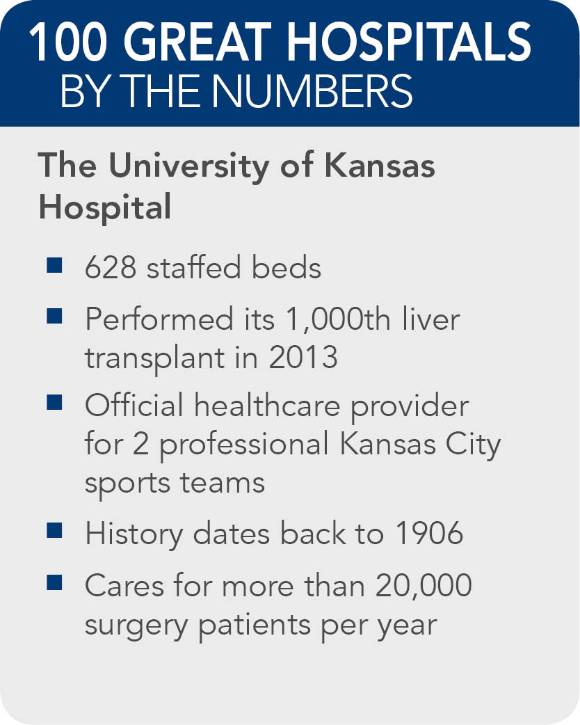 The-University-of-Kansas-Hospital-facts
