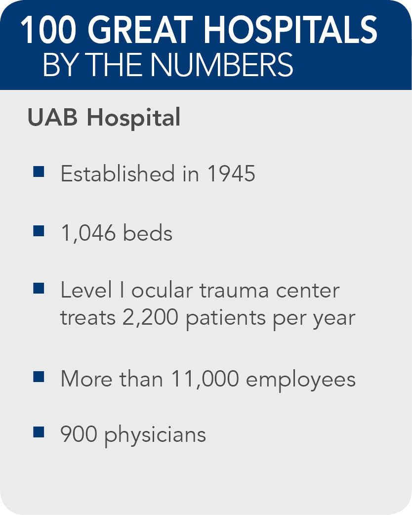 UAB-Hospital-facts