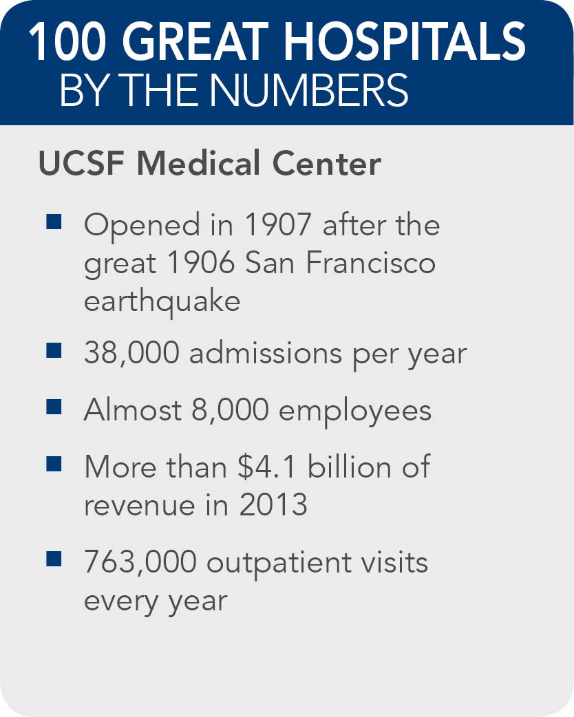 UCSF-Medical-Center-Facts