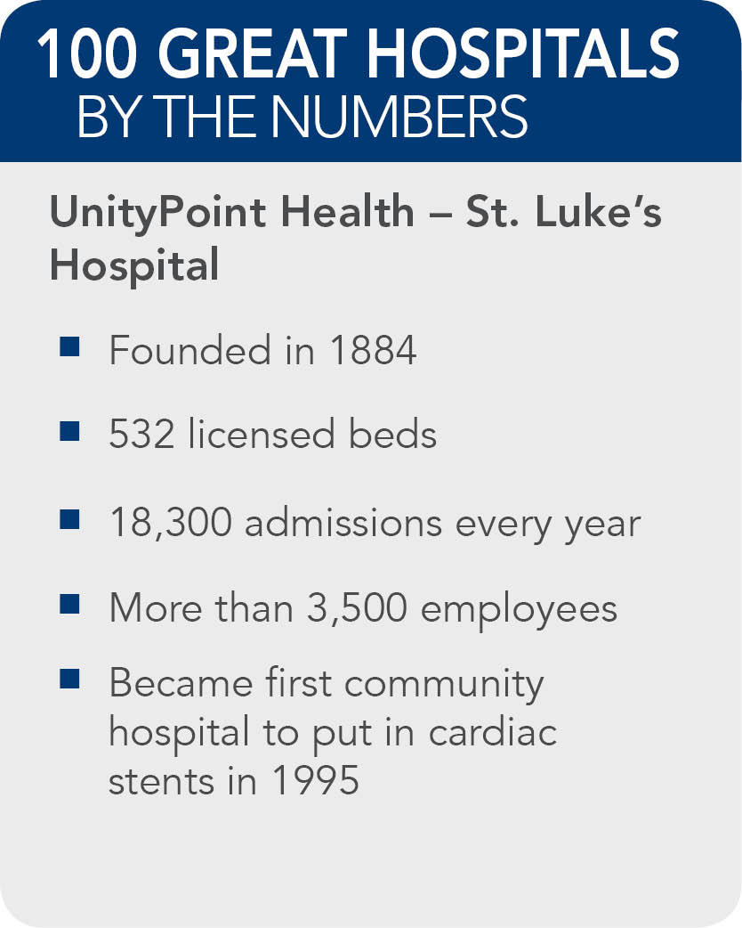 UnityPoint-Health-St-Lukes-Hospital-facts