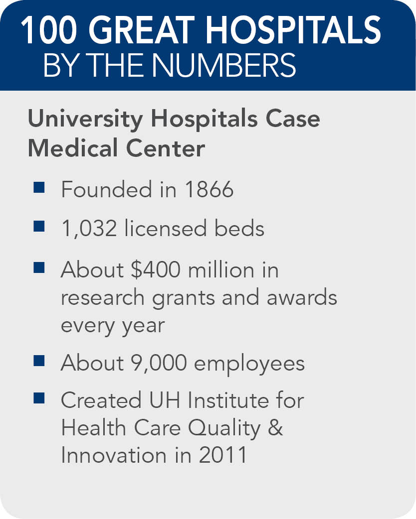 Universit-Hospitals-Case-Medical-Center-facts