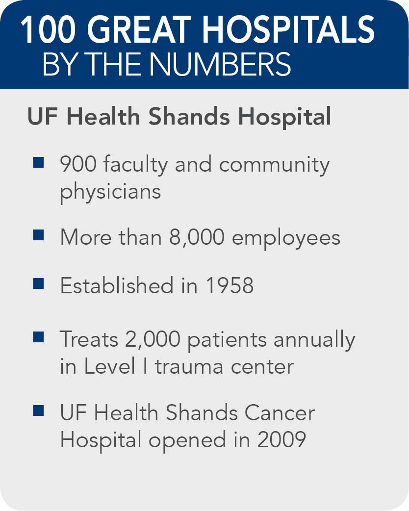 University-Florida-Health-Shands--fact