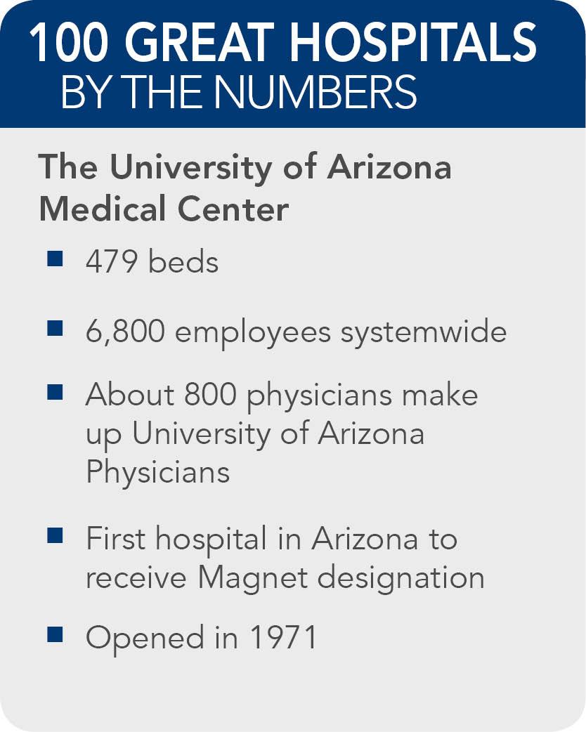 University-of-Arizona-Medical-Center-facts
