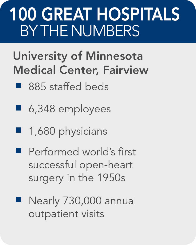 University-of-Minnesota-Medical-Center-fact