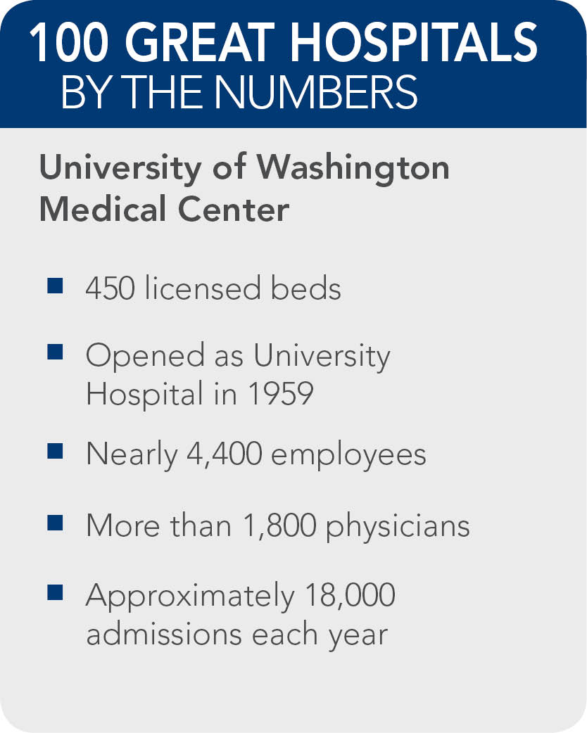 University-of-Washington-Medical-Center-facts