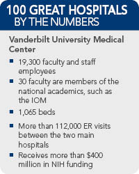 Vanderbilt -facts