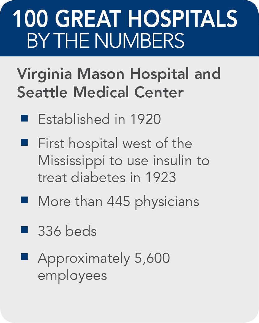 Virginia-Mason-Hospital-and-Seattle-Medical-Center--facts