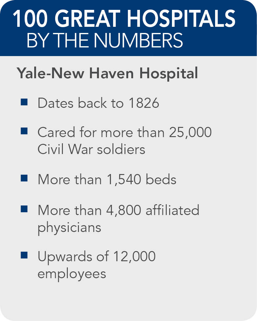 Yale-new-haven-facts